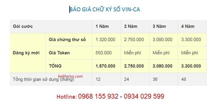Chu Ky So Vinca 1